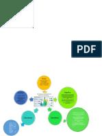 Mapa Mental NIIF