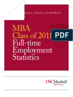 USC MBA Employment Report 2018