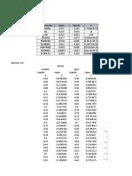 Excel de Aspen