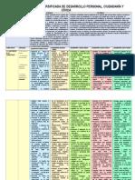 Matriz Curricular Diversificada de Desarrollo Personal, Ciudadanía y Cívica
