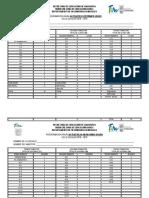 3.-Dosificacion (Calendarizacion 195 Dias)
