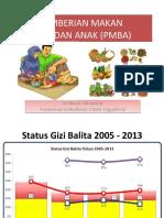Pemberian Makan Bayi Dan Anak Pmba 2018