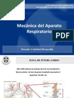2.Mecanica Ventilatoria (2)