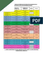 Comportamiento Del Mercado de Productos Sensibles Al 29-01-2.019 (1)