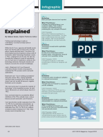 Technology Readiness Levels Explained Air Force Magazine