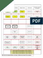 Planificacion y Control de Proyectos3