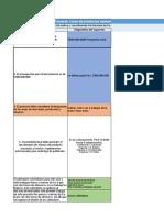 Unidad 3. Paso 4 - Gestionando Información Para El Desarrollo de Proyectos