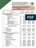 Struktur Dan Besaran Tarif Retribusi Pelayanan Kesehatan