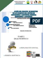 Presentacion Final Proyecto Pedro Alejandro