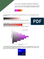 Teoria Del Colore - riassunto