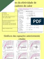 chapter_11_Relacoes_da_efetividade_de_trocadores_de_calor.ppt