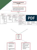 Sistema de Gestion de Calidad Mapa Conceptual