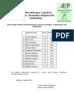 Classifica GaraD&R 2019