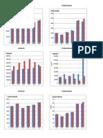 DIA-Stat-2012-2018