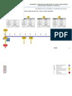 9_diagrama Canteras y Fuente de Agua