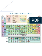 Periodic Table With Pictures