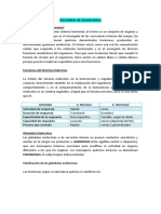 Resumen General de Endocrino