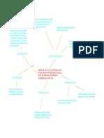 MAPAMENTAL PROYECTO.pdf