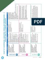 Cartel de Competencia Capacidades
