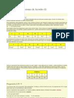 Principales progresiones de Acordes.docx
