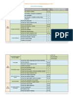 Oferta Formativa Das Escolas Do Ensino Regular Da Raa_2019-2020
