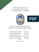 Diseños y Estructuras Organizacionales