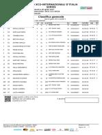 Internazionali d'Italia Series 2019 - #3 San Marino - Women Junior