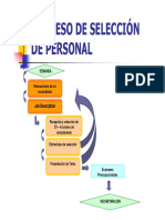 Seleccion Personal - Job Description