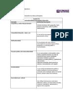 ACT. 1.2 CATEDRA.docx