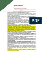 Perfil Prof Del Lic en Educación Competencias Curricular 22-10-2015