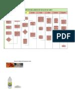Proceso de elaboración de queso de cerdo PARA HACER EN VICIO.docx
