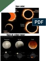 Tipos de eclipse solar.docx