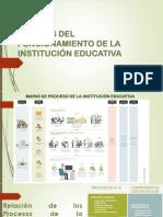 Funcionamiento de Una Institución Educativa