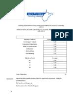 eval summary form-b14
