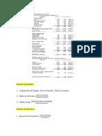 Taller de Administración Financiera