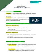 Rodriguez Santos, Alexandra-Diferencia Entre Hipoteca y Anticresis-unidad 5 Actividad 3