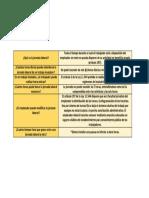 Derecho Laboral API 2