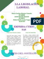 Cartilla Legislación Laboral Final