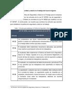 4.7. Políticas de Seguridad y Salud en El Trabajo.