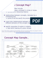 Concept Map Overview