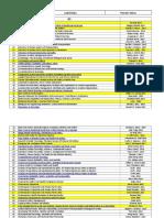 Daftar Harga Buku 2018