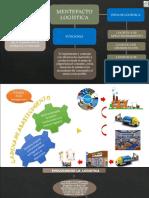 Logistica vs Cadena de Abastecimiento