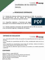 Unidad 1 - Redes Electricas de Distribucion Primaria y Secundaria(Modificado)