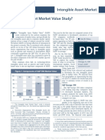 Intangible Asset Market Value Study