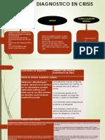 Criterios de Diagnostico en Crisis Asmatica
