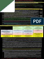Composición del Montaje (y Edición) 2. Plan de Evaluación, por Lucía Lamanna