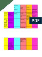 tabla resumen GES .docx