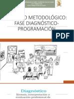 Método de Intervención- Diagnóstico