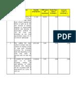 24. Schedule-B Format