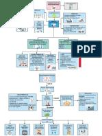 Mapas Departametalizacion y Apo